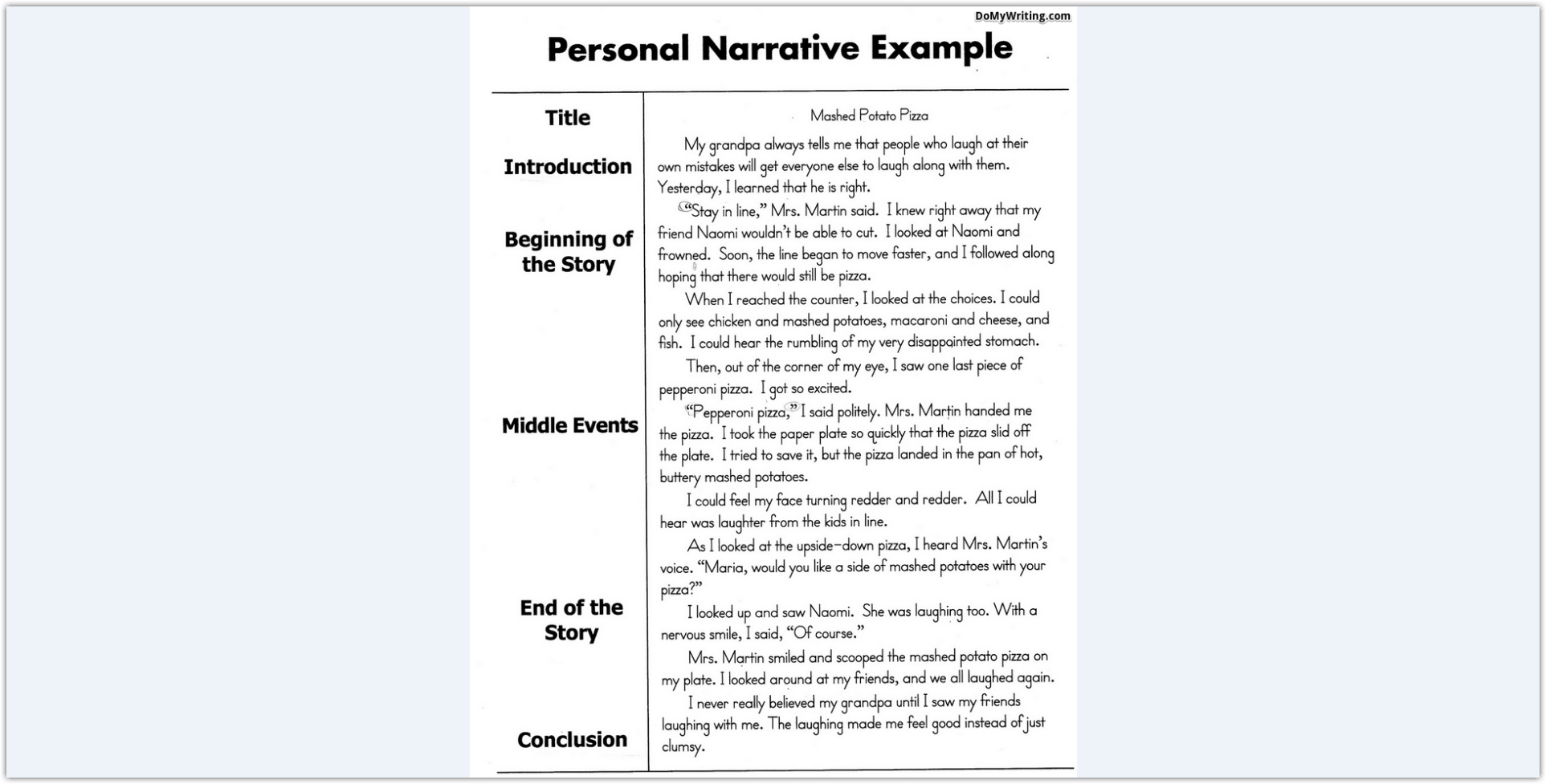 Sample essay narrative