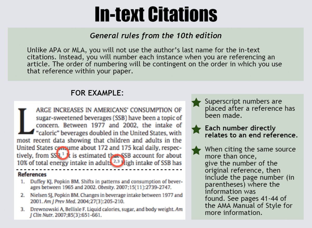 Ama Citation Format In Text