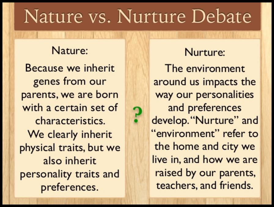 Nature Versus Nurture Definition