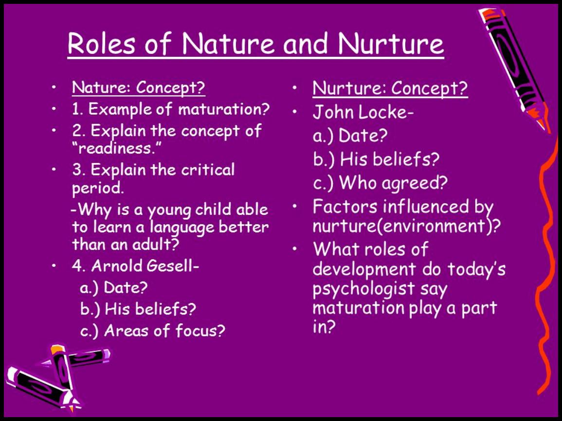 Nature Vs Nurture Definition